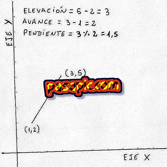 How to calculate the slope of a line - training